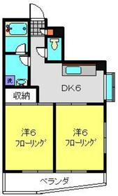 フラット福寿第53階Fの間取り画像