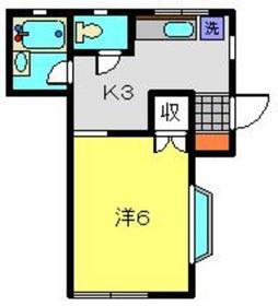 いとうハイツ2階Fの間取り画像