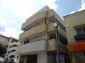 アネックス栄町の外観画像