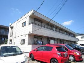 東山田駅 徒歩28分の外観画像
