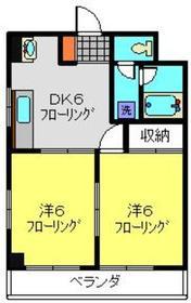 武蔵中原駅 徒歩7分1階Fの間取り画像