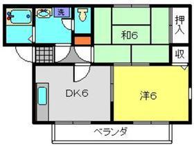 シャルム大倉山2階Fの間取り画像