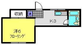 ラフォーレモトヤマ2階Fの間取り画像