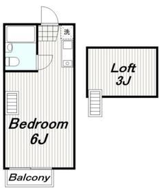 ハイムマンドリン2階Fの間取り画像
