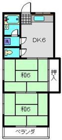武蔵中原駅 徒歩8分1階Fの間取り画像