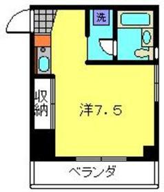 新丸子駅 徒歩2分3階Fの間取り画像