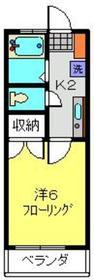 高田駅 徒歩18分1階Fの間取り画像