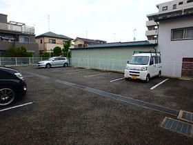 サニーフラットK駐車場