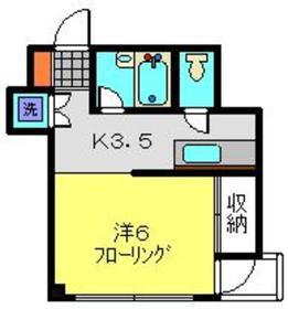 武蔵小杉駅 徒歩5分2階Fの間取り画像