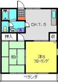 セジュールハイム2階Fの間取り画像