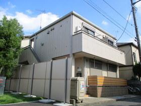 ボヌール川崎の外観画像