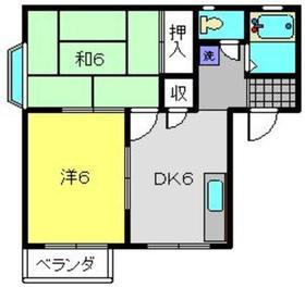 サンコーポ2階Fの間取り画像