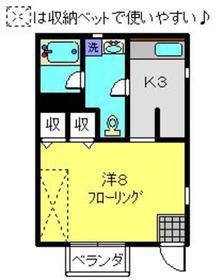 菊地ハイツ1階Fの間取り画像