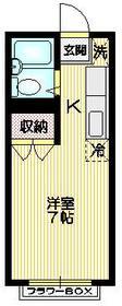 立川南駅 徒歩11分1階Fの間取り画像