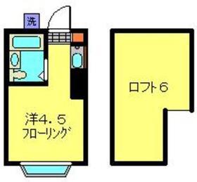 日吉駅 徒歩2分1階Fの間取り画像