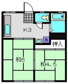 和田町駅 徒歩21分1階Fの間取り画像