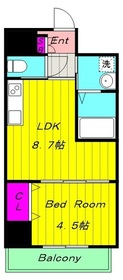 稲田堤駅 徒歩3分2階Fの間取り画像