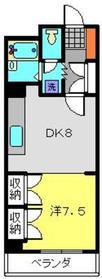 ラ・プリメーラ2階Fの間取り画像