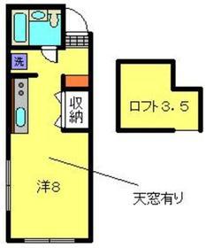 新丸子駅 徒歩6分2階Fの間取り画像