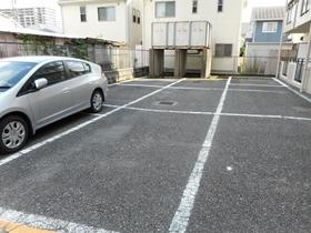 コーポグランピネード駐車場