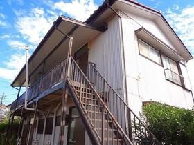 和田町駅 徒歩19分の外観画像