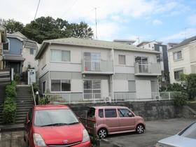 清川グリーンハイツの外観画像
