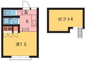 サザンクロス池田2階Fの間取り画像
