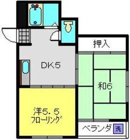 新丸子駅 徒歩4分1階Fの間取り画像
