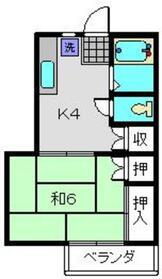 高橋アパート2階Fの間取り画像