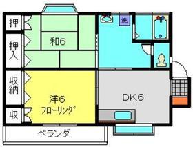 アバンス羽沢第22階Fの間取り画像
