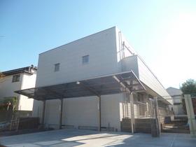 井の頭公園駅 徒歩8分の外観画像