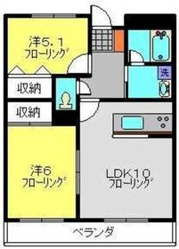 武蔵新城駅 徒歩17分2階Fの間取り画像