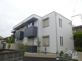 八幡山駅 徒歩30分の外観画像