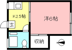 相武台前駅 徒歩5分1階Fの間取り画像