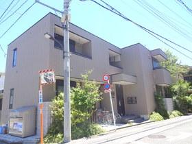 LUNA CREST Ⅱ★耐震・耐火構造★閑静な住宅地★