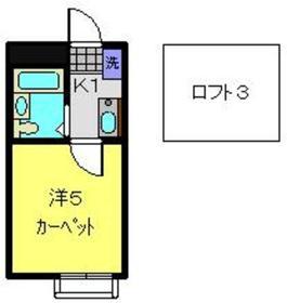 武蔵新城駅 徒歩8分2階Fの間取り画像