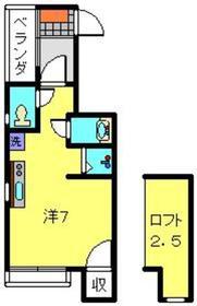 DAIYU39番館3階Fの間取り画像