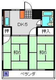 武蔵小杉駅 徒歩22分1階Fの間取り画像