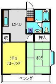 アーバンライフ鶴ヶ峰2階Fの間取り画像