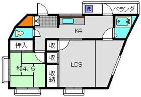 東山田駅 徒歩27分2階Fの間取り画像