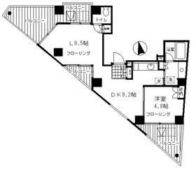 北参道スタイル8階Fの間取り画像