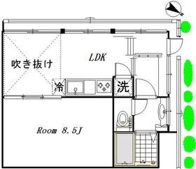 スペースブロック・ノザワ1階Fの間取り画像