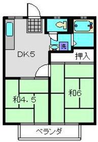 大倉山駅 徒歩18分2階Fの間取り画像