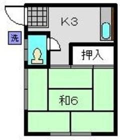 岩田荘2階Fの間取り画像