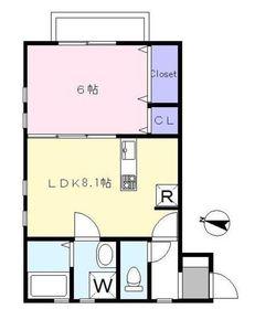 岡田ビル3階Fの間取り画像