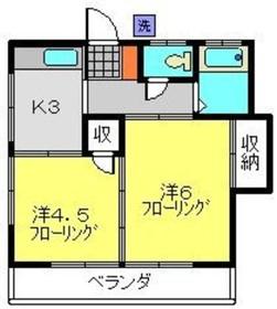 和田町駅 徒歩19分2階Fの間取り画像