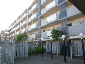 ガーデンシティ戸田の外観画像