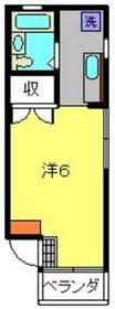 新羽駅 徒歩23分2階Fの間取り画像