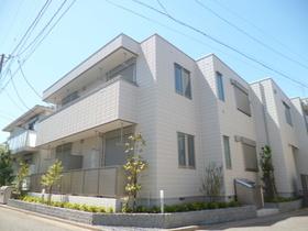 新代田駅 徒歩10分の外観画像