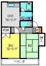 武蔵中原駅 徒歩24分2階Fの間取り画像